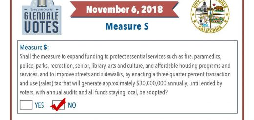 the latest 40b4e d517a Vote NO on Measure S – Sales Tax Increase